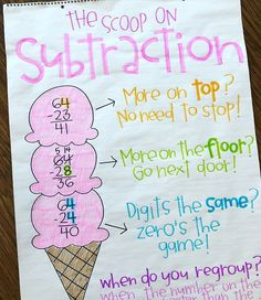 How do you feel about introducing a brand new skill to your mini humans? I actually LOVE teaching computations with regrouping because we… Math Charts, Math Anchor Charts, Clip Charts, Teaching Subtraction, Teaching Math, Second Grade Math, First Grade Math, Grade 2, Teaching