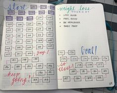 bujo daily log set-up - Google Search (weight loss in)