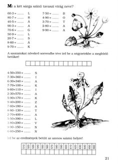 1000-es számkör Math Class, Teaching Math, Mathematics, Curriculum, Worksheets, Activities For Kids, Teacher, Signs, School