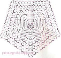 Patrón de pentágono crochet