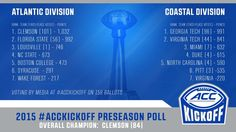 The 2015 #ACCKickoff preseason poll, led by @ClemsonFB, has been released: http://theacc.co/FB15Poll