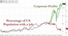 The Crash Of 1929   Zero Hedge