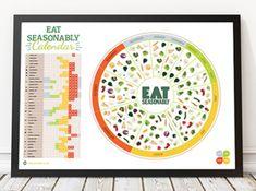 Seasonal fruit and vegetable calendar | Eat Seasonably