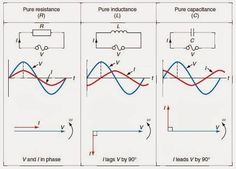 Phase Differences   Electrical Engineering Books