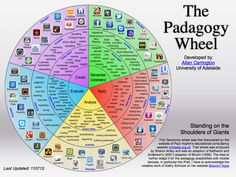 App recommendations aligned with curriculum, stages and disability