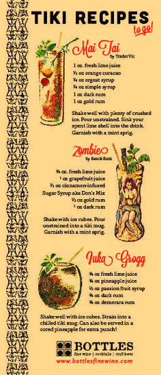 Classic Tiki Drink Recipes:  The Bottles Blog                                                                                                                                                     More