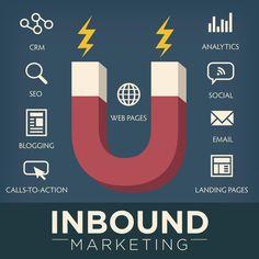 #inbound #marketing #inboundmarketing #inboundmarketingstrategy Digital Marketing Strategy, Inbound Marketing, Marketing Process, Marketing Budget, Marketing Software, Digital Marketing Services, Seo Services, Content Marketing, Online Marketing