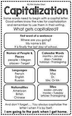 Capitalization Anchor Chart - Great for Interactive Writing Journal - Grammar Mini Anchor Charts {Hilfe im Studium|Damit dein Studium ein Erfolg wird|Mit der richtigen Technik studieren|Studienerfolg ist planbar|Mit Leichtigkeit studieren|Prüfungen bestehen} mit ZENTRAL-lernen. {Kostenloser Lerntypen-Test!| |e-learning|LernCoaching|Lerntraining}