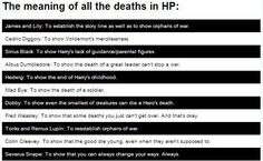 The meaning of the deaths in HP