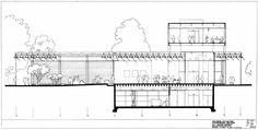 Renzo Piano / Menil Collection, at Houston, Texas, 1982-86.