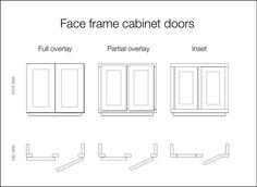 Traditional to Modern: New Kitchen Cabinet Doors + PANYL   PANYL DIY Furniture Wraps