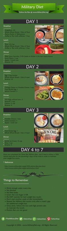 Follow The Military Diet Program to lose upto 10 pounds in three days. Find the complete 3 day military diet plan in this infographic for easy understanding. Save this military diet infographic to your device. #MilitaryDiet #WeightLoss