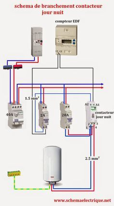 wiring of distribution board wiring diagram with dp mcb wind turbine wiring diagram