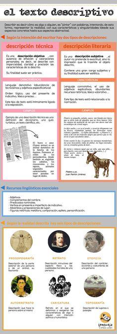 infografia-texto-descriptivo.jpeg (Obrázok JPEG, 1192×3403 bodov)