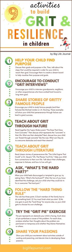 9 Activities To Build Grit and Resilience in Children – Big Life Journal