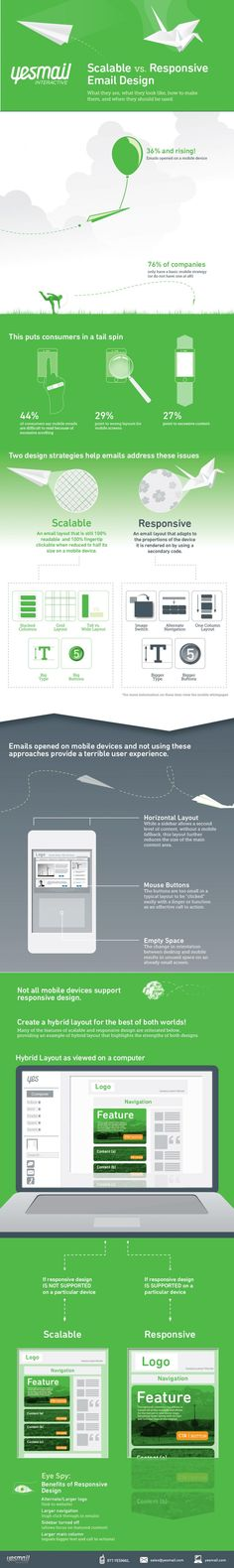 Escalable vs Responsive diseño de emails #infograif a#infographic #design