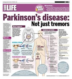 Robin Williams' suicide last month shocked millions of fans – not only because of his death, but because it turned out he was in the early stages of Parkinson's disease and had been battling severe depression. Robin Williams, Parkinsons Exercises, Parkinson's Dementia, Disease Symptoms, Parkinson's Disease, Nursing School Notes, Medical Information, Brain Health, Alzheimers