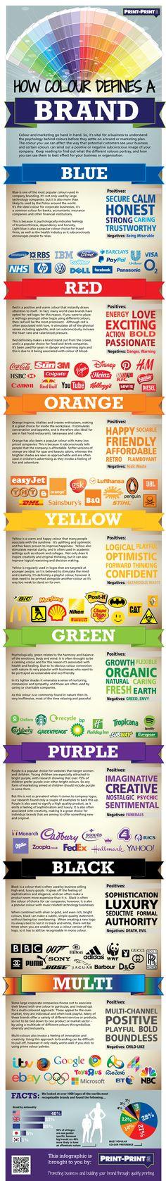 #infografik How colour defines a brand: Schrei vor Glück - oder warum Zalando auf orange schwört