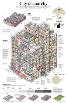 Infographic: Life Inside The Kowloon Walled City. It has been twenty years since the demolition of the Kowloon Walled City, South China Morning Kowloon Walled City, Planer Layout, Plakat Design, Architecture Drawings, Architecture Plan, Urban Planning, Urban Design, Illustrators, Cyberpunk