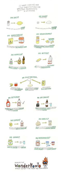 13 handy cooking and baking substitutions for missing ingredients. did i pin this already!?