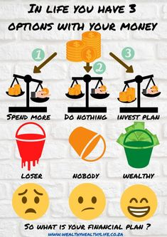 The Benefits of Financial Planning and Financial Goals - Wealthy Healthy Life Financial Literacy, Financial Goals, Financial Planning, Monthly Expenses, Borrow Money, Early Retirement, Financial Institutions, Healthy Life, Benefit