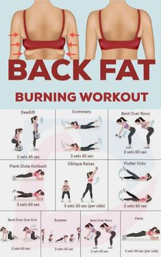 Ultimate back fat burning workout plan