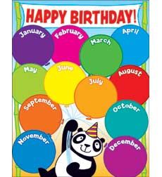 Panda Birthday Chart Classroom Charts Bulletin Boards