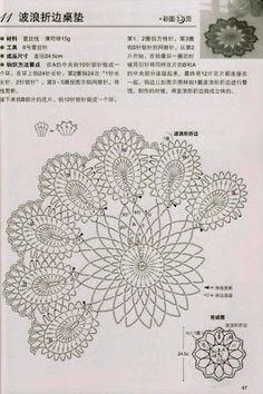 Crochet Knitting Handicraft: circular doilies crochet