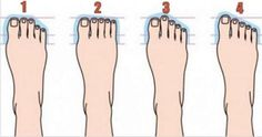 Is your second toe longer than your big toe? Do they cross over? The shape of your feet might hold clues to your personality – so we investigate further… So apparently the foot can say many things … Shape Meaning, Toe Length Meaning, Finger Length Meaning, Palm Reading, Foot Toe, Shape Of You, Personality Types, Toe Shape, Finger