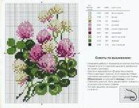 ru / Фото - Риолис - gada Pattern with the DMC colours would make a beautiful beaded bag. Cross Stitch Cards, Cross Stitch Rose, Cross Stitch Flowers, Cross Stitching, Cross Stitch Embroidery, Cross Stitch Designs, Cross Stitch Patterns, Cross Stitch Needles, Art Textile