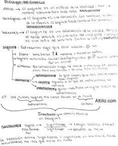 Resumen para el Primer Parcial | Pensamiento Científico (Padlubne - 2017) | CBC | UBA Cbc, Bullet Journal, Study, Math Equations, Medicine, Sociology, Mind Maps, Summary, School