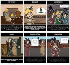 The Necklace by Guy de Maupassant short story lesson plans include student…