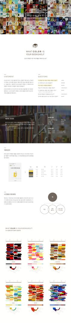 Jeong So Yeon | What Color Is Your Bookshelf?