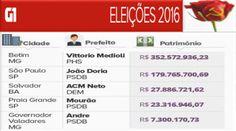 ClickVerdade - Jornal Missão: Prefeitos milionários são eleitos no 1º turno no B...