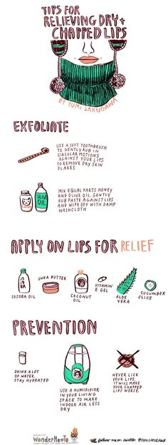 Tips for relieving dry and chapped lips