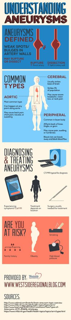 Did you know that cerebral aneurysms strike approximately 5% of the population? These types of aneurysms can cause severe headaches, vision loss, and neck pain. Learn more by checking out this infographic from an emergency room in Plantation.