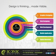 IT Solution provider for your business growth. We provide Branding, Graphic Designing, website designing, website development, Digital marketing and Content writing.