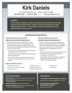 loft resumes provides professional resume writing services and offers the highest quality resume design templates