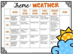 Tons of weather themed activities and ideas. Weekly plan includes books fine motor gross motor sensory bins snacks and more! Perfect for tot school preschool or kindergarten. Daycare Lesson Plans, Lesson Plans For Toddlers, Daycare Curriculum, Childcare, Infant Lesson Plans, Infant Curriculum, Kindergarten Lesson Plans, Preschool Lessons, Preschool Classroom