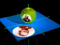 Stereographic projection of Riemann sphere