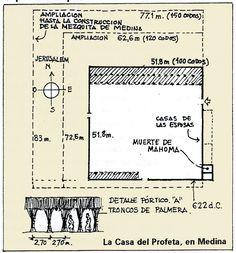 La Casa del Profeta en Medina.
