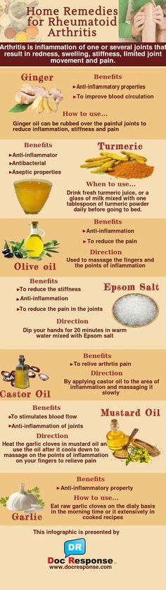 Home Remedies For Rheumatoid Arthritis Infographic: