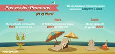 Para que puedas decir a quién pertence qué - Possessive Pronouns (Pt.2)
