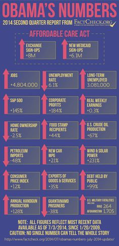Obama's numbers -- looking great! And I highly doubt a man in magic underwear could have done better.