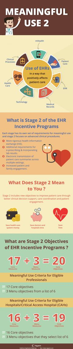 Do you plan to implement an EHR system to attain meaningful use? Explore meaningful use stage 2 that focuses on advanced clinical processes.