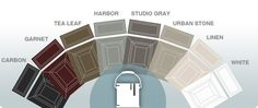 Create a bold statement by customizing your kitchen with beautiful colors from CliqStudios designer paint collection. Grey Tea, Custom Kitchen Cabinets, Cabinet Colors, Decorating Ideas, Painting, Gray, Create, Design, House