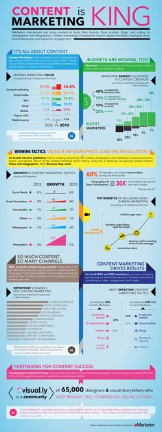 Content Marketing is King #infographic #ContentMarketing #marketing #infografía