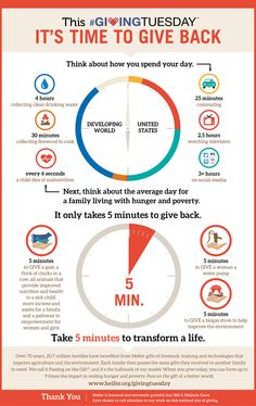 Great infographic that shows why YOU should #giveagoat on #GivingTuesday. As the graphic says, it just takes 5 minutes to transform a life!