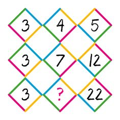 Replace the question mark with a number - MATH PUZZLE: Can you replace the question mark with a number? - - Correct Answers: 180 - The first user who solved this task is Vladimir Krnac Math Riddles With Answers, Brain Teasers With Answers, Math Tutor, Teaching Math, Picture Puzzles Brain Teasers, Mind Test, Le Sphinx, Logic Problems, Winning Lottery Numbers
