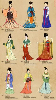 china clothes Madame de Pompadour Timeline of Chinese clothing from Qin dynasty to. Fashion Design Drawings, Fashion Sketches, Historical Costume, Historical Clothing, Ancient China Clothing, China Mode, Fashion Vocabulary, Poses References, Mode Vintage